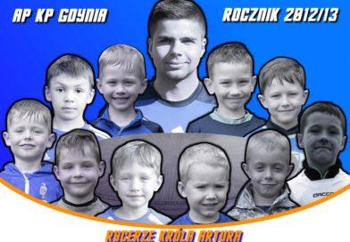 Trening rocznika 2012 i młodsi – ODWOŁANY!